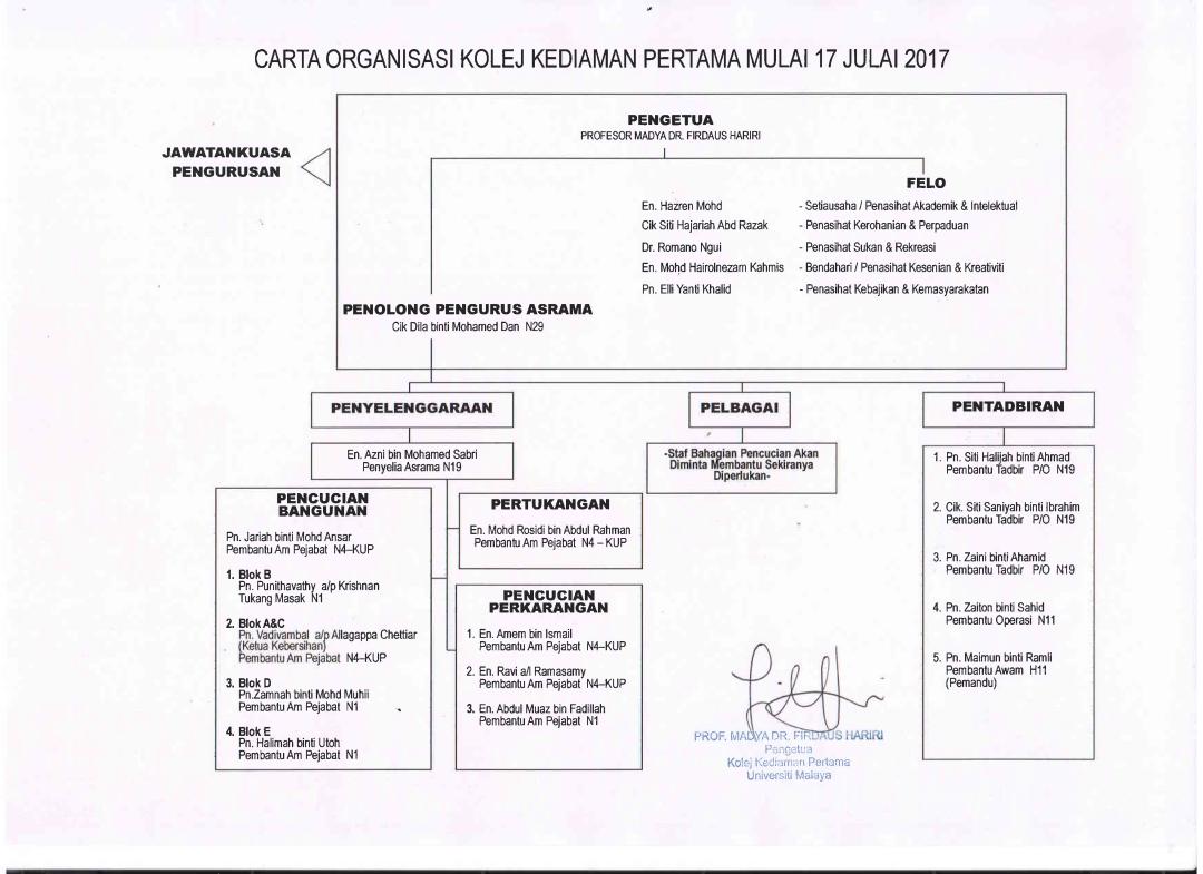 carta-organisasi_baru-ogos-2017