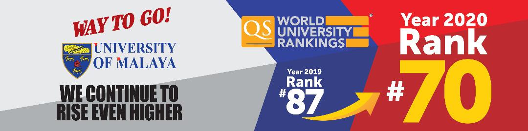 UM QS Ranking 2020